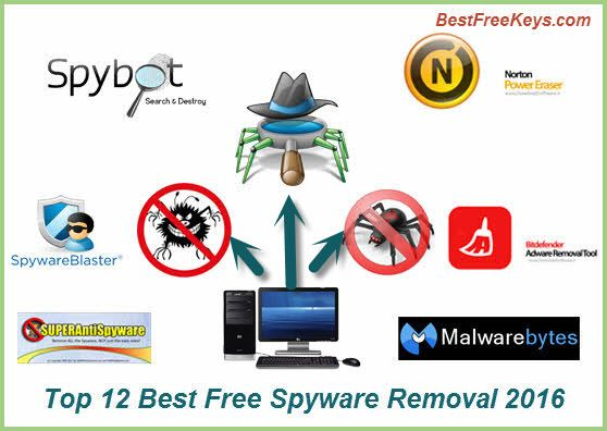 Best Free Spyware Removal 2016