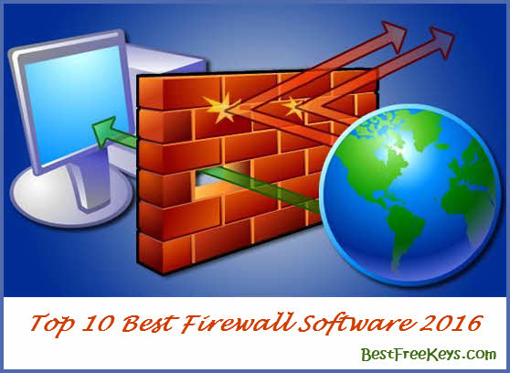 Best Firewall Software