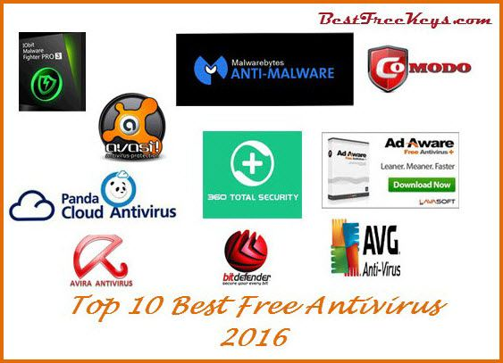10 Best Free Antivirus Software 2020 Experts Reviews