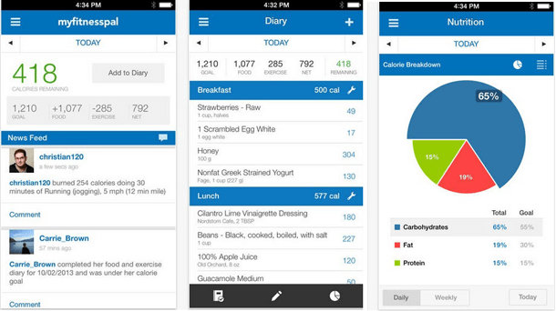 MyFitnessPal iphone app calculates daily calorie intake