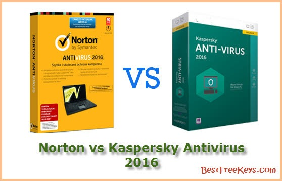 Norton vs Kaspersky Antivirus Comparison 2016