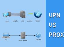 VPN-vs-Proxy-which-is-better