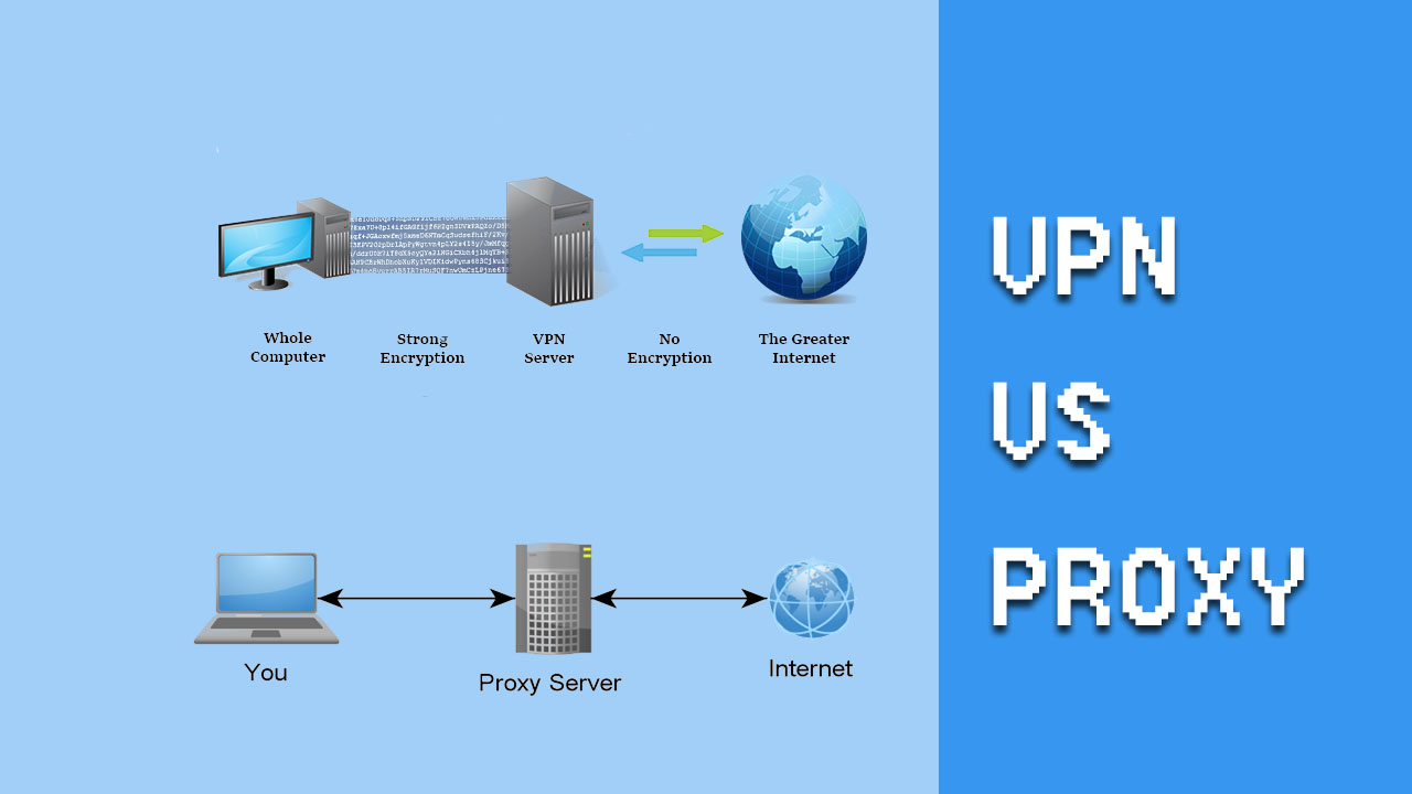 vpn vs proxy which is better