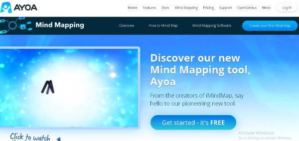 ayoya mind maping