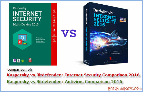 kaspersky antivirus and internet security 2016