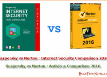 kaspersky-vs-norton-2016