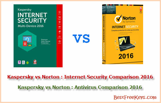 kaspersky vs norton 2016
