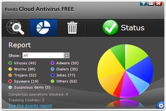 Panda Cloud Antivirus Free 2016